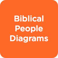 Biblical People Diagrams