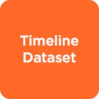 Timeline Dataset